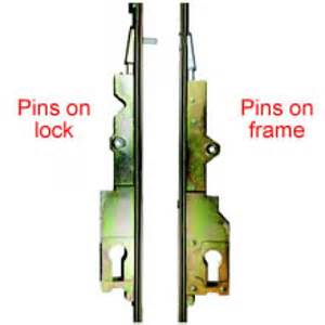 fullex 4 point patio door lock easylocks