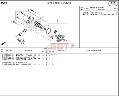 28 honda ex5 electrical diagram wiring jeffdoedesign