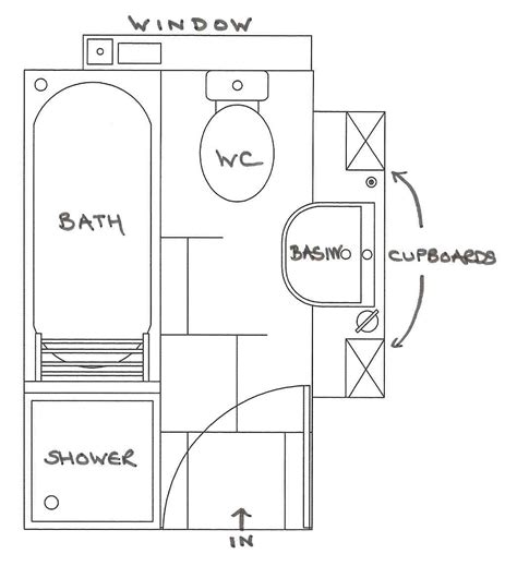 bathroom small bathroom layout ideas with shower and bath
