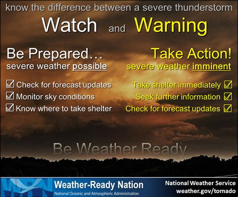 how to prepare for severe weather rowan county weather