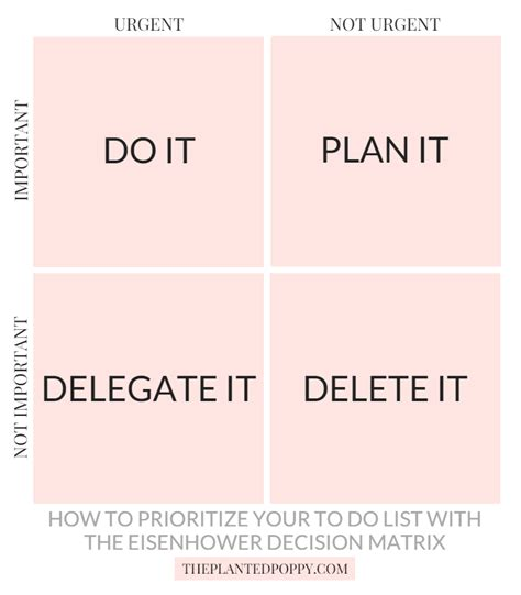 prioritizing tasks template how to prioritize your to do list free printable