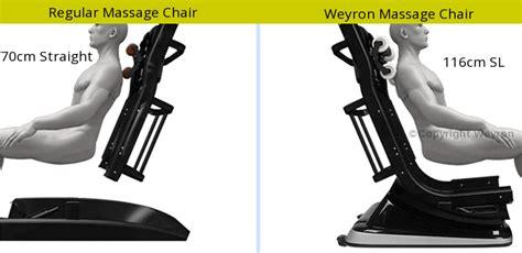 sedia massaggio shiatsu poltrona massaggiante reclinabile pu pelle sedia massaggio