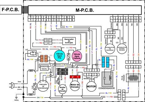 tarjetas electronicas de lavadoras solucionado lavadora daewoo modificada no centrifuga