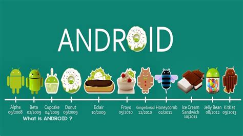what is a android what is android in tamil