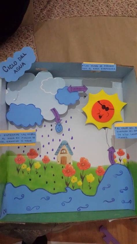 dibujos infantiles zoe m 225 s de 25 ideas fant 225 sticas sobre ciclo del agua en