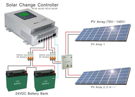 solar charge controller connection diagram mppt solar charge controller for solar system buy price