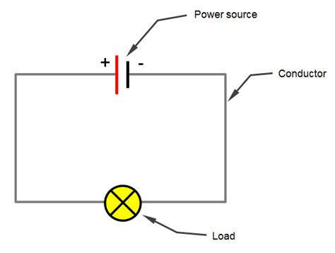 basic electrical circuit diagram basic electrical circuit