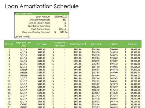 boat us payment calculator amortization table auto loan brokeasshome