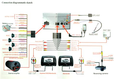 wiring diagram for in car dvd player wiring library