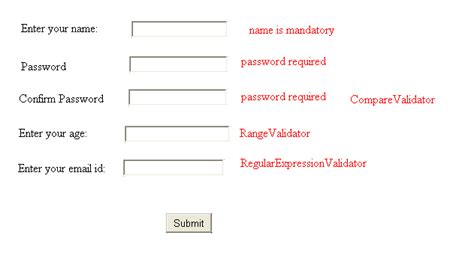 email format validation in c validation controls in asp net