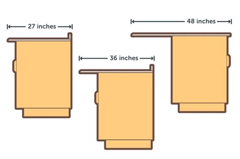 kitchen island width what is the standard width of a kitchen countertop hunker