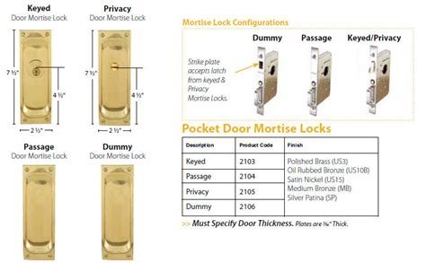 Blog Archives Siambackup Schlage L9050 Template
