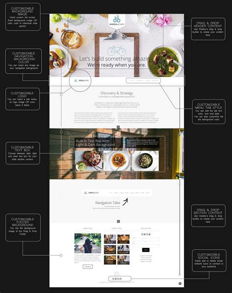 weebly one pager template theme scrollboard