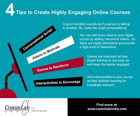 pattern making free online course 4 tips to create highly engaging online courses an