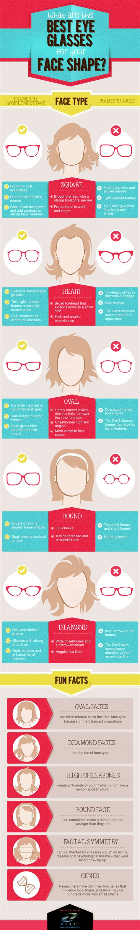 eyeglass frames that match your face shape and coloring what are the best eyeglasses for your face shape visual ly