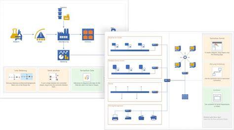 cara membuat struktur organisasi dengan visio bagan alur tim dan pembuat diagram visio professional