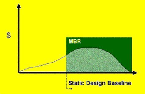 design baseline meaning expert project management the dynamic baseline model for