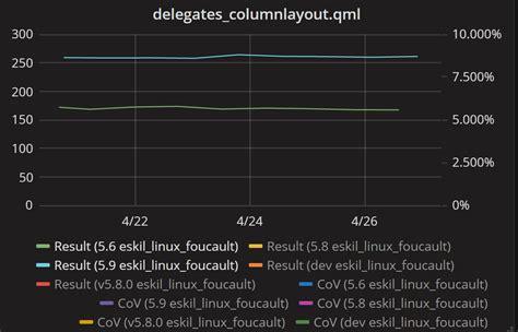 qt layout not showing performance regression testing of qt quick qt blog