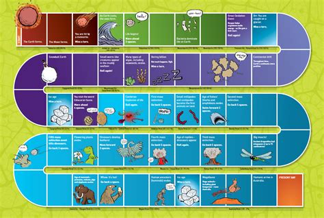 printable science board games play the time walk board game helix csiro