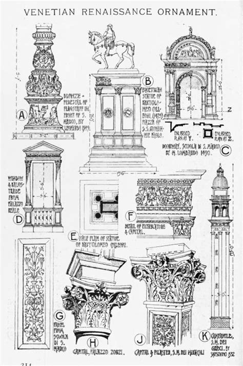 B Arch Sketches by Venetian Renaissance Ornament A History Of Architecture On