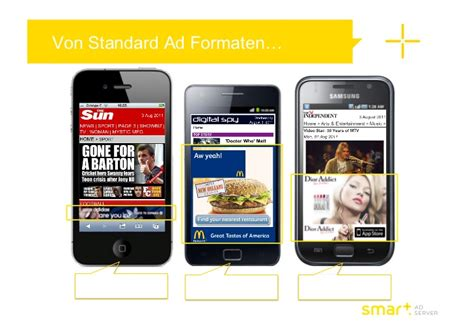 mobile display advertising smart adserver the fundamentals of mobile display