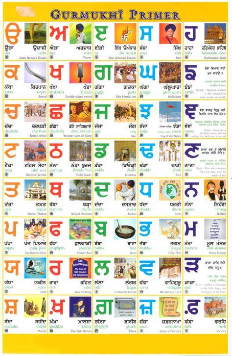 Letter Punjabi Song Punjabi Alphabet Source Www Punjabilinks Learn Punjabi Learning Language