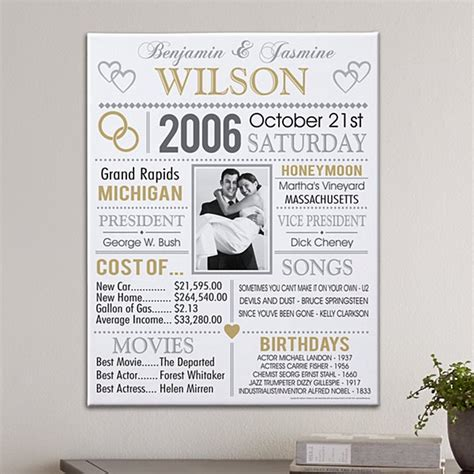 1st wedding anniversary gifts for him nz 1st anniversary gifts paper anniversary gifts gifts