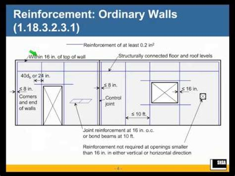 masonry layout exles masonry shear wall design by asd youtube