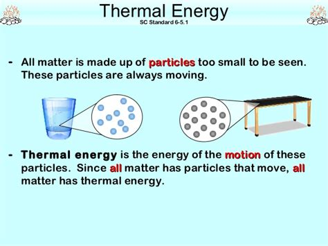 how is matter created forms of energy