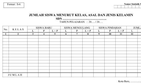 format buku catatan kejadian siswa format s 6 jumlah siswa menurut kelas asal dan jenis