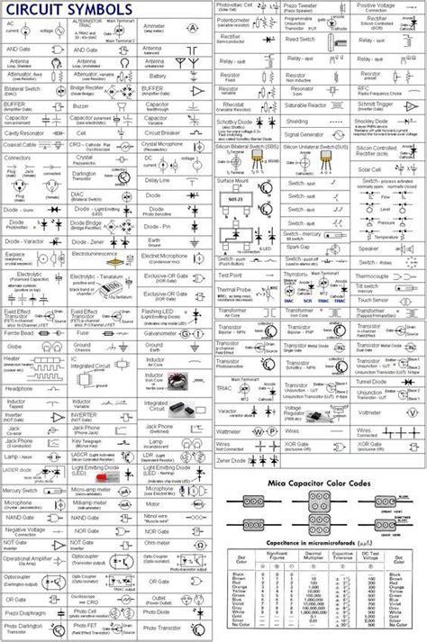 Schematic Symbols Chart   Electric Circuit Symbols: a
