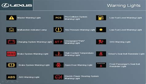 Lexus Warning Lights by Lexus Es 350 Dashboard Warning Lights 2005 Ford Escape
