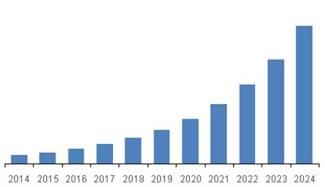 global integrated circuit market photonic ic market projected to reach 3 54 billion by 2024 grand view research inc