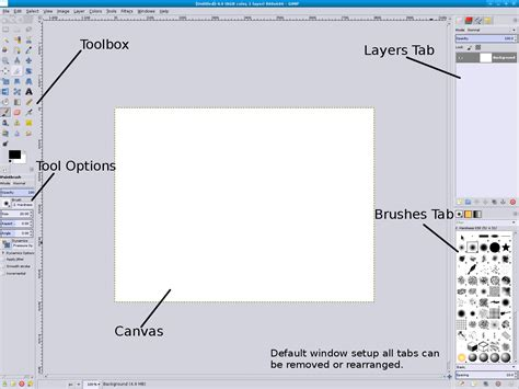 photoshop layout for gimp setting up gimp and following photoshop tutorials