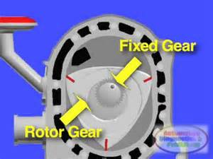 mazda rx7 rotary engine how it works