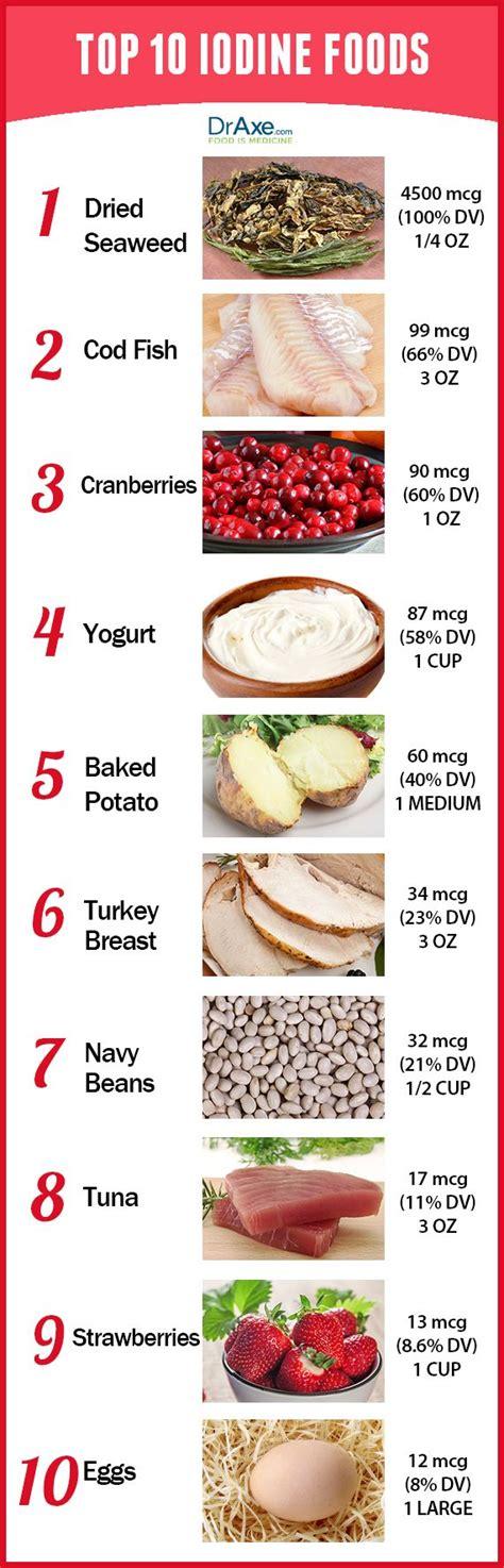 25 best ideas about hypothyroidism diet on
