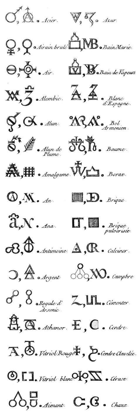 tyler joseph tattoos meaning diderot and d alembert alchemical symbols symbole