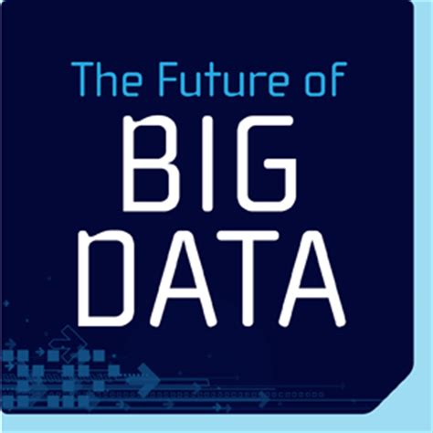 Future Of Mba Programs by The Future Of Big Data Business Degrees Mba