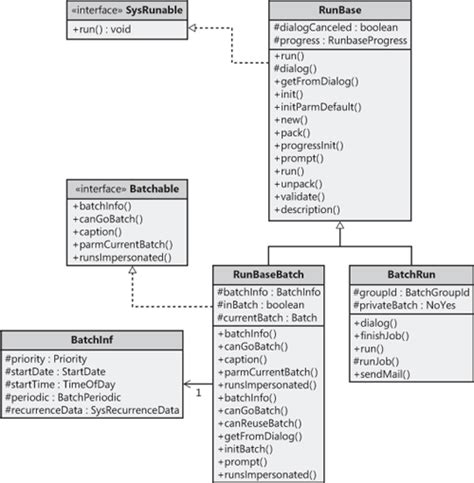 visio for data modelling er diagram tool engineering image collections