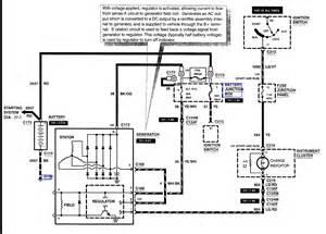 99 ford ranger 4r44e transmission wiring diagram autos post