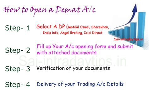 How To Open D Mat Account by How To Open Account In Stock Market Baticfucomti Ga