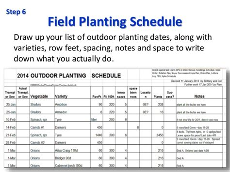 Crop Planning Spreadsheet by Crop Planning For Sustainable Vegetable Production 2016