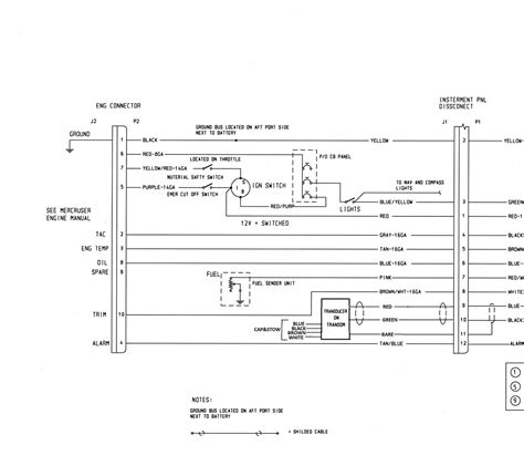 bayliner dash cluster wiring diagram bayliner