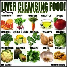 10 Foods To Help You Detox by 1000 Images About Food Liver Cleanse On