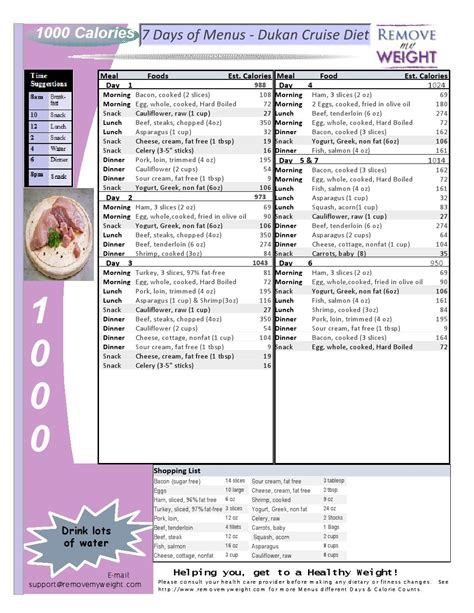 weight loss 1000 calories per day free 1000 calorie 7 day dukan diet shopping list