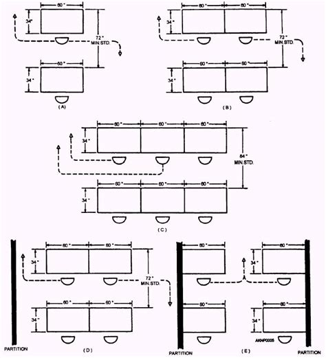 layout of back office office layout standards room layouts pinterest the