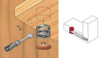Flat Packed Kitchen Cabinets death to cam lock nuts flatpack hardware that will