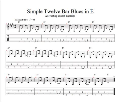Tutorial Gitar Scales I Use For 12 Bar Blues A Contemporary Approach acoustic guitar tony beginning guitar