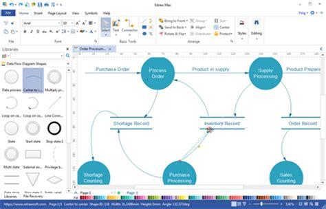 data flow diagram creator data flow diagram software for mac