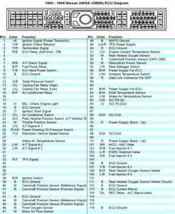 s13 ecu wiring diagram wiring diagram with description